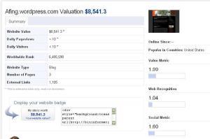harga blog afing $8,541.3